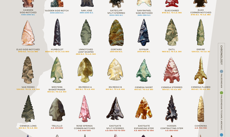 A poster showing different types of projectile points found in Arizona